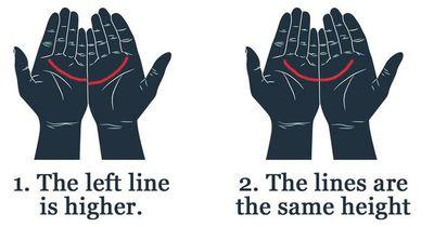 Das verraten die Linien auf deiner Hand über dich!
